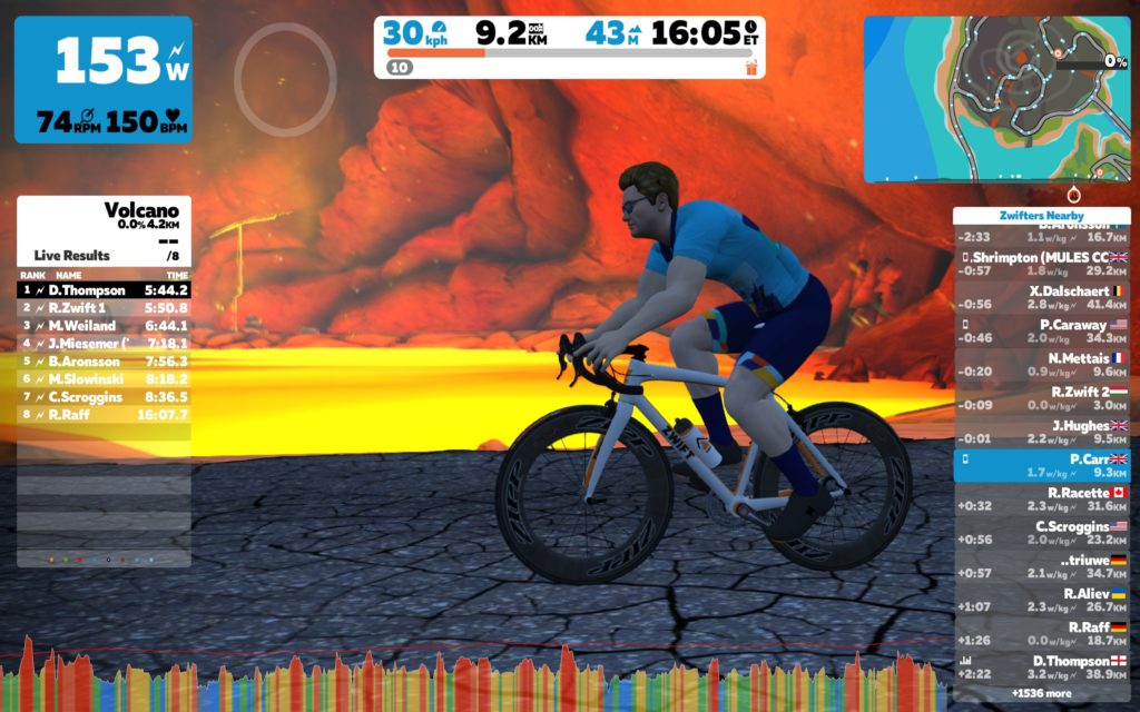 Zwift Enters The Virtual Paddle Sports Market - Unsponsored